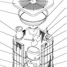 bestbuyheatingandairconditioning com direct factory heat pump