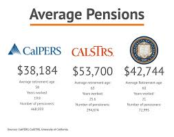 calpers retirement calculator table retirement debt what s the problem and how does it affect you