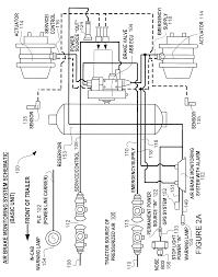 haldex trailer abs wiring diagram haldex abs diagnostics wiring