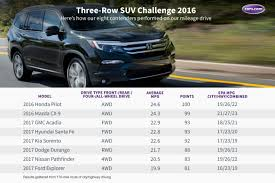 nissan pathfinder vs mazda cx 9 what u0027s the best three row suv of 2016 news cars com
