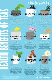 best 25 health benefits of tea ideas on pinterest benefits of