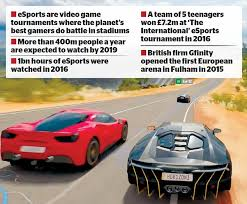 Armchair Sports E Sports Firm Gfinity Cashes In On Video Game Battles Daily Mail