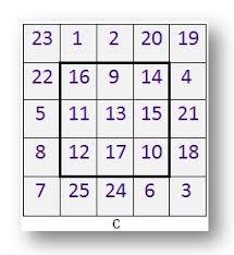 magic square add upto 15 add upto 27 fibonacci sequence 5 by