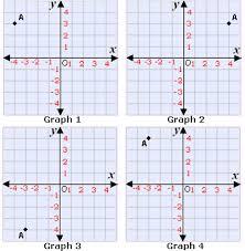coordinate plane worksheet problems u0026 solutions