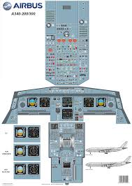 airbus a330 200 cockpit poster used for training pilots aircraft