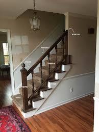 Handrail Rosette Rachel Schultz The Stair Finial