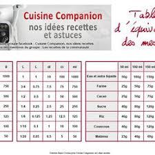 tableau de conversion pour la cuisine mesures et équivalences pour la cuisine cups grammes