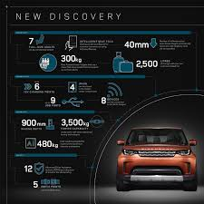 discovery land rover back land rover reveals new discovery