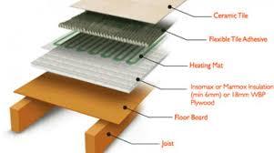 Installing Ceramic Tile Floor Laying Ceramic Tile Floor Tile Designs