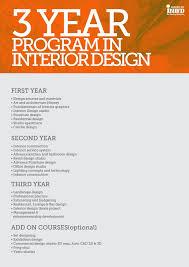 2d And 3d Interior Designer In West Delhi And Delhi Ncr International Institute Of Fashion Design Inifd Mumbai