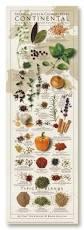 Spices Mediterranean Kitchen - the american kitchen spices print series