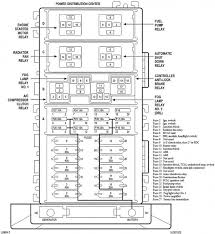 1993 pontiac grand am fuse box diagram 1993 wiring diagrams