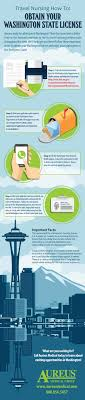 Washington travel documents images Travel nursing infographic washington licensing aureus medical jpg