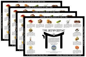 zodiac placemat set of 4 zodiac placemats