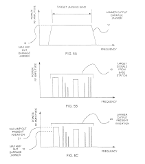 patent us8543053 wireless communication jamming using signal