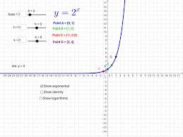 The Meaning Of Logarithms Worksheet Answers Exponential Function And Its Inverse Logarithmic Function Geogebra