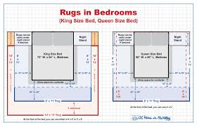 rugs for bedrooms u2013 bedroom at real estate