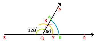 construction of 150 degree angle with the help of compass at