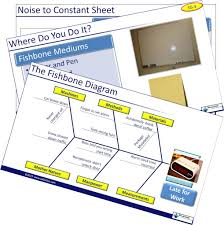 cause and effect ishikawa diagram fishbone diagram powerpoint