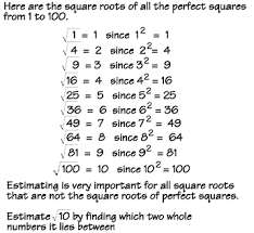 numbers square roots exles