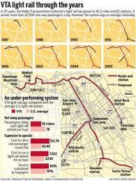 san jose light rail map 25 years later vta light rail among the nation s worst the