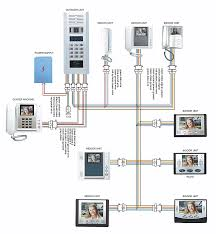 intercom system access control systems products dsw safety