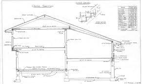 4 level split house the 19 best 4 level backsplit house plans home plans