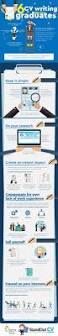 77 best resume images on pinterest