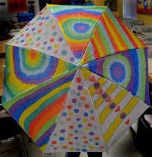 artist teacher tishalou pinterest ideas in action