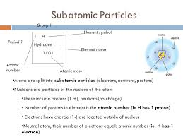 worksheet on subatomic particles the best and most comprehensive