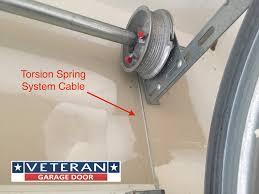 garage door safety cable wageuzi