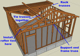 How To Build A Wood Floor With Pole Barn Construction by How To Build A Garage From The Ground Up 15 Steps With Pictures