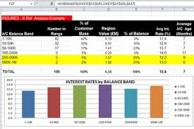 trend analysis report template instant customer data analysis using excel worked exle