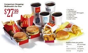 average cost of food the real cost of fast food www healthybodyworksaz com