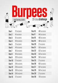 Challenge Complete Although I Absolutely Them Burpee Challenge Complete One
