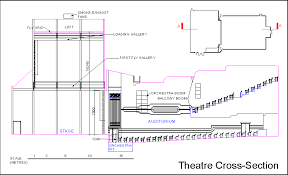 orchestra floor plan regal theatre specifications of the theatre