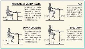 kitchen island heights height island kitchen insurserviceonline