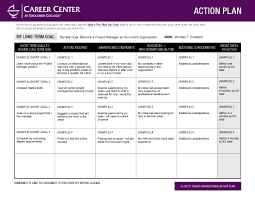career plan template templates franklinfire co