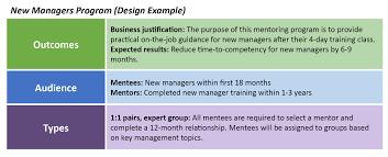 design expert 9 key how do i design a mentoring program