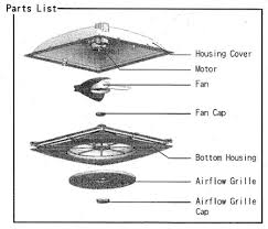 Ceiling Fan Suspended Ceiling by Ceiling Fans Washable Waterproof