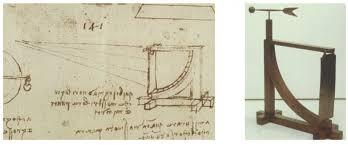 3 not so known inventions of leonardo da vinci the leonardo