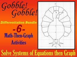 gobble gobble solve systems coordinate graphing