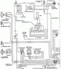 basic house wiring diagram u0026 lovely gate automation overviewwiring