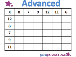 multiplication worksheets guruparents