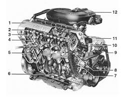 e36 bmw m43 engine diagram bmw e36 m50 wiring diagram odicis is
