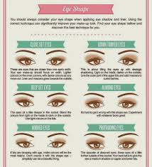 techniques makeup tips for diffe eye shapes shadows based on shape