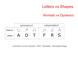 perceptual strategy a tale of letters and shapes cees van leeuwen