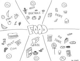 food coloring pages for kids coloring pages ideas u0026 reviews