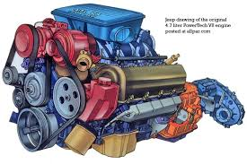 2000 dodge dakota 4 7 horsepower generation v8 engine the dodge jeep 4 7 liter v 8
