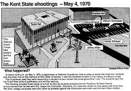 Map Of Kent State University by Walt Morris Apush Kent State Massacre Wix Com